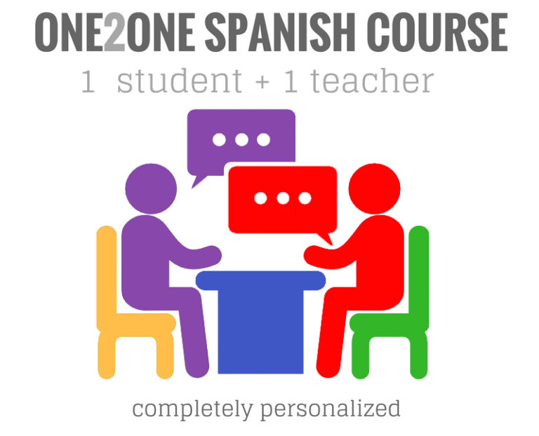 Learn to Speak Spansh in Marbella NOW!!
