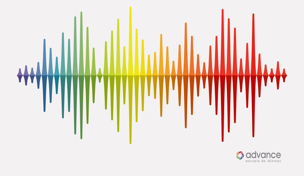 Esta imagen tiene un atributo ALT vacío; su nombre de archivo es sound-waves.jpg